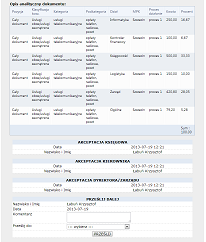 integracja systemu elektroniczny obieg faktur z systemem finansowo księgowym